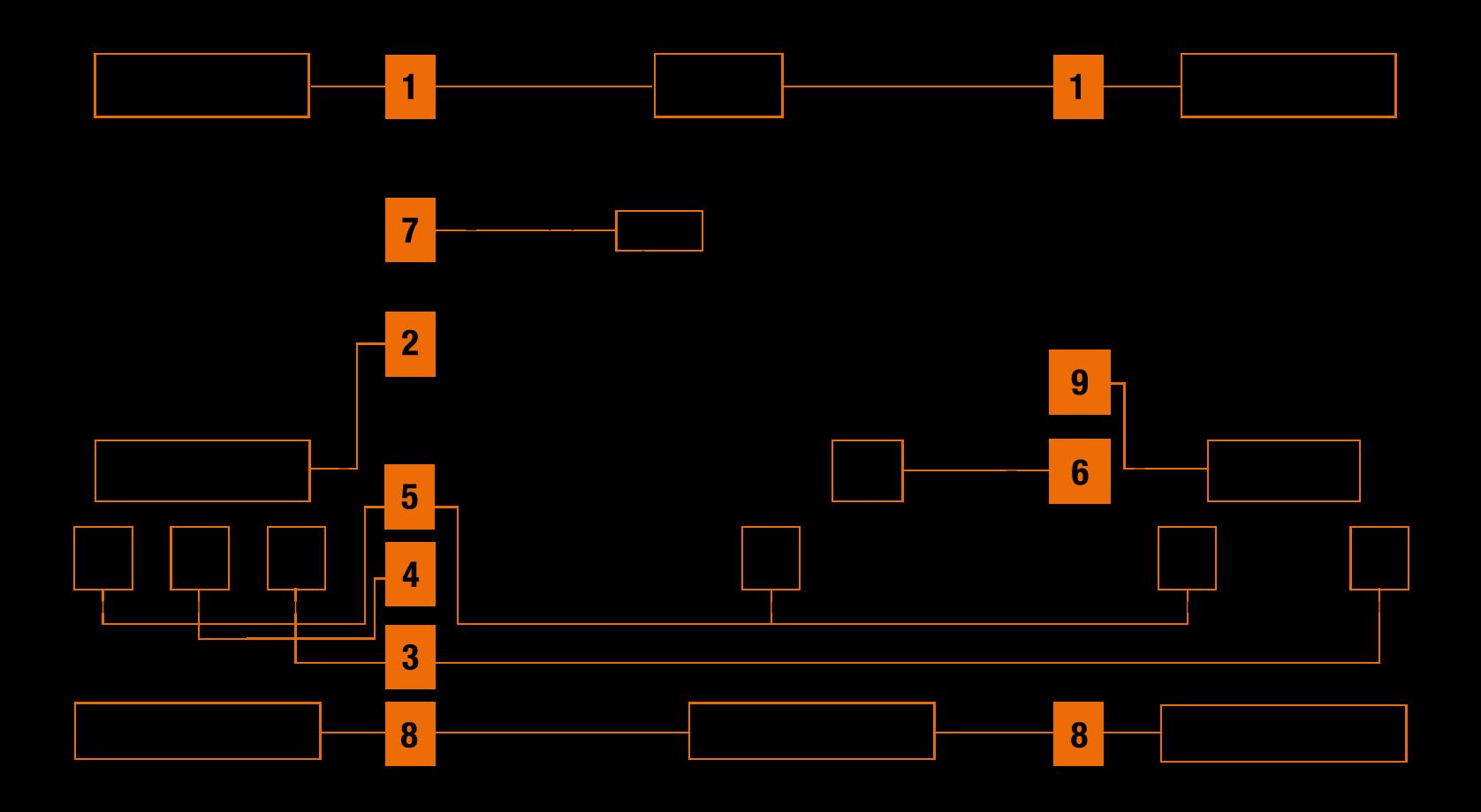 Impact CE Diagram 2